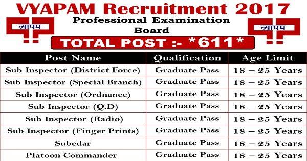 VYAPAM Recruitment 2017