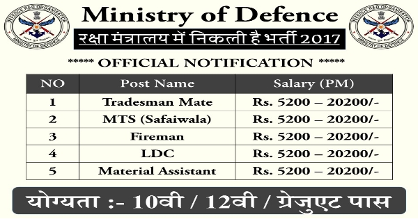 Defence Services Recruitment