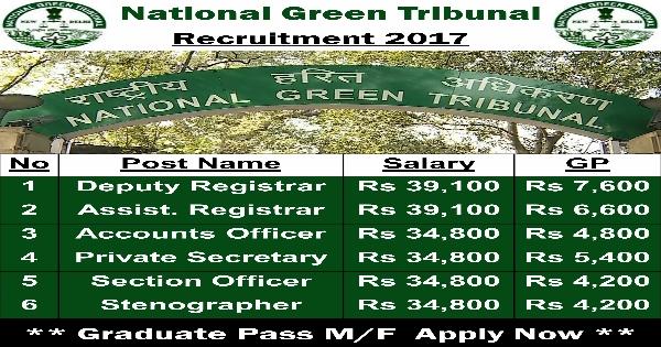 National Green Tribunal Recruitment