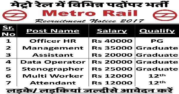 Metro Rail Recruitment