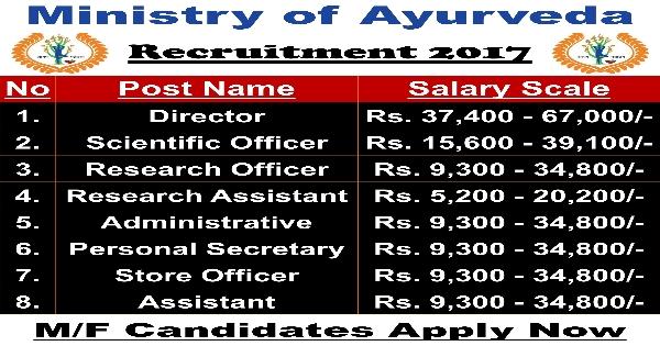 Ministry of Ayush Recruitment
