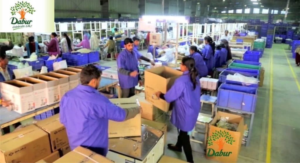 Dabur Company Recruitment 2019