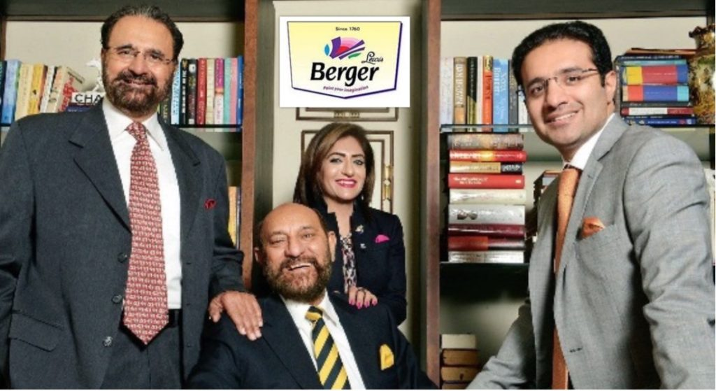 Berger Paints Recruitment Process